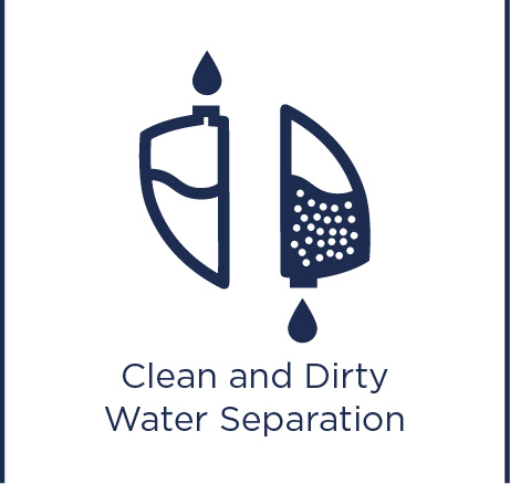 Clean and dirty water tank separation